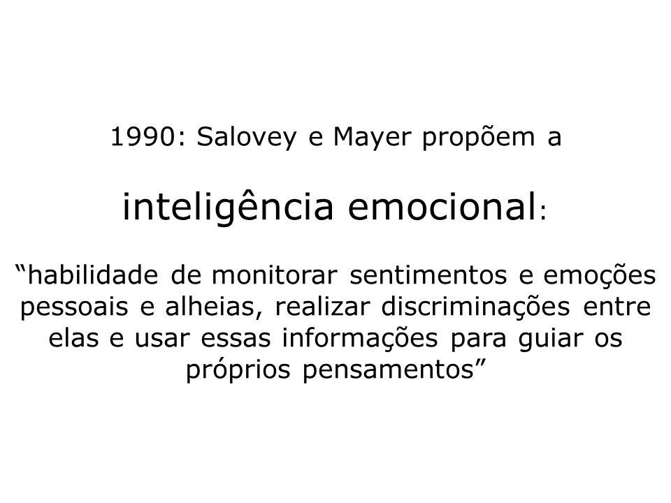 1990: Salovey e Mayer propõem a inteligência emocional: habilidade de monitorar sentimentos e emoções pessoais e alheias, realizar discriminações entre elas e usar essas informações para guiar os próprios pensamentos