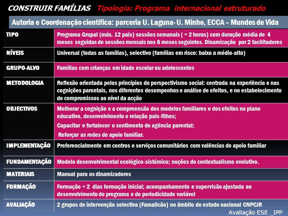 CONSTRUIR FAMÍLIAS Tipologia: Programa internacional estruturado