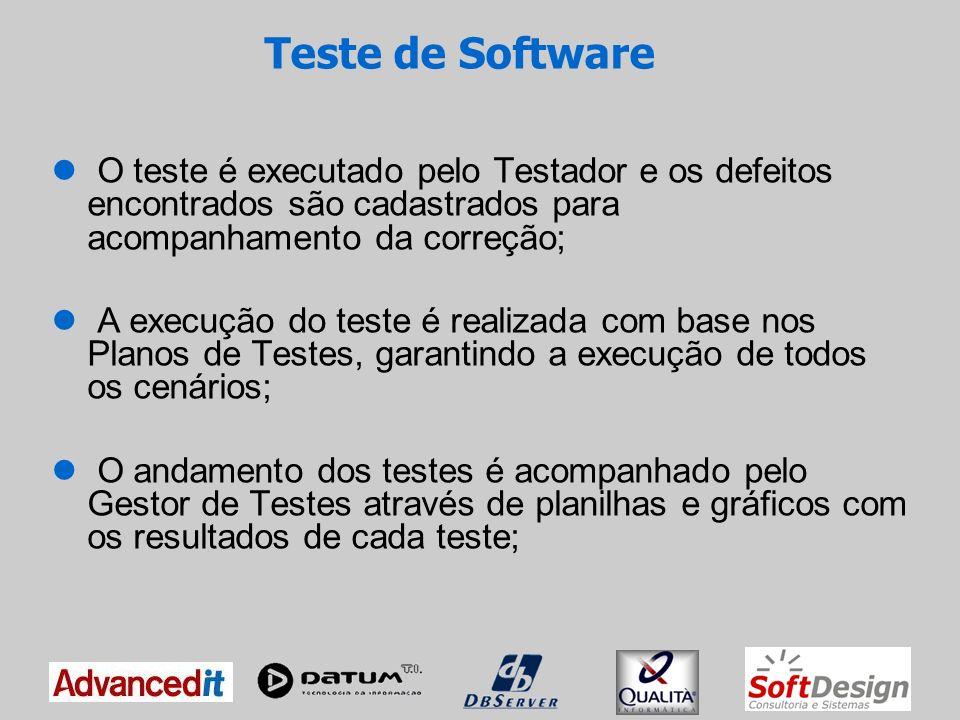 Teste de Software O teste é executado pelo Testador e os defeitos encontrados são cadastrados para acompanhamento da correção;