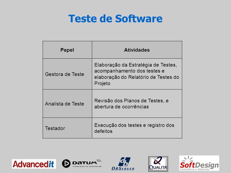 Teste de Software Papel Atividades Gestora de Teste