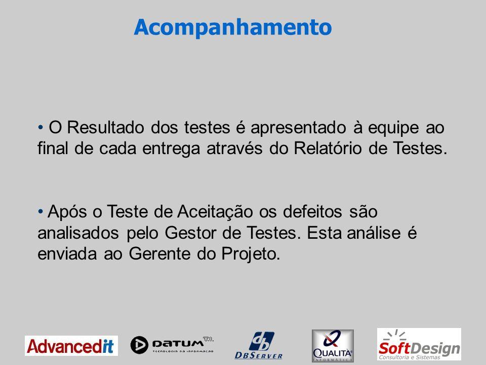 Acompanhamento O Resultado dos testes é apresentado à equipe ao final de cada entrega através do Relatório de Testes.