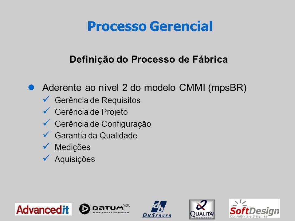 Definição do Processo de Fábrica