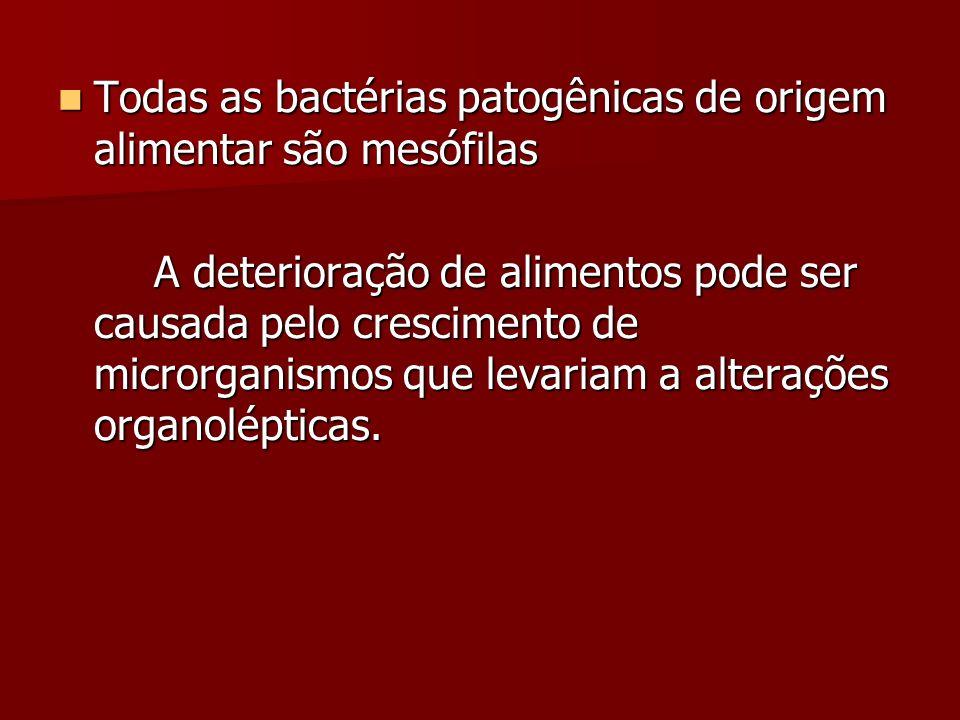 Todas as bactérias patogênicas de origem alimentar são mesófilas