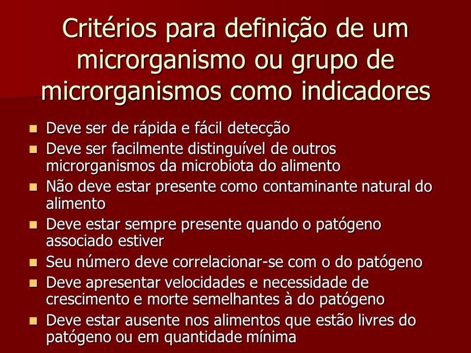 Critérios para definição de um microrganismo ou grupo de microrganismos como indicadores