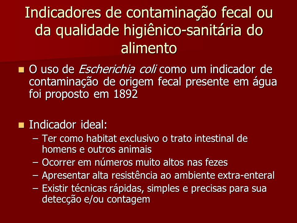 Indicadores de contaminação fecal ou da qualidade higiênico-sanitária do alimento