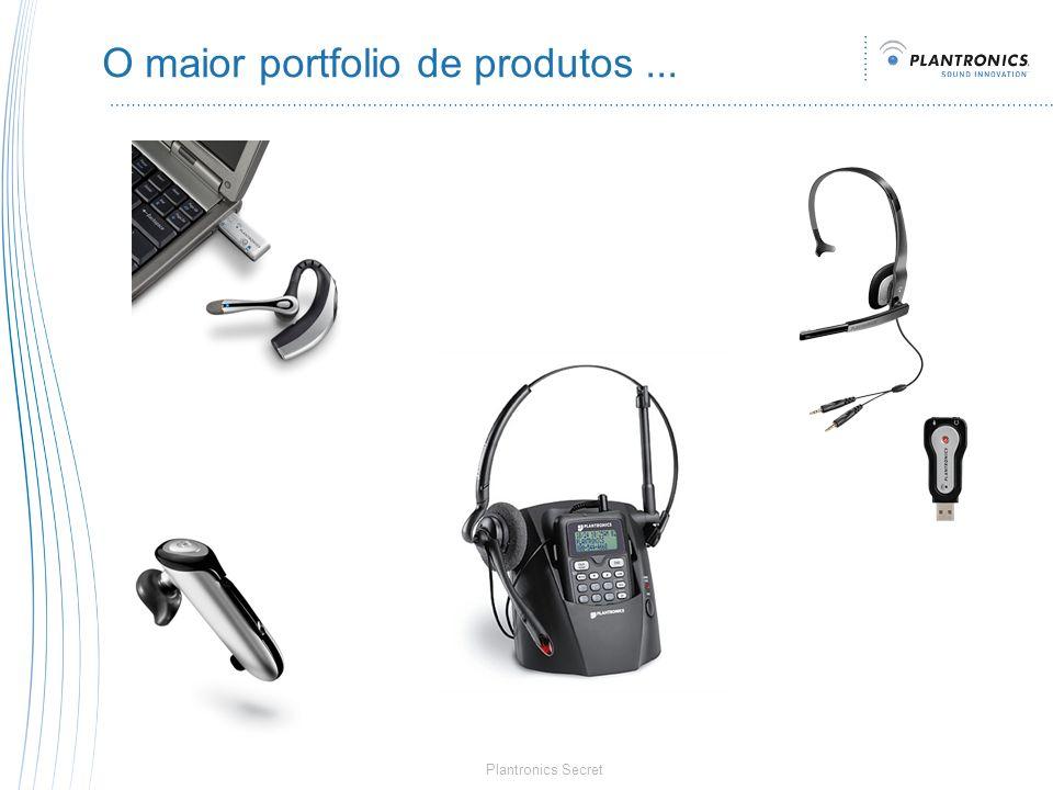 O maior portfolio de produtos ...