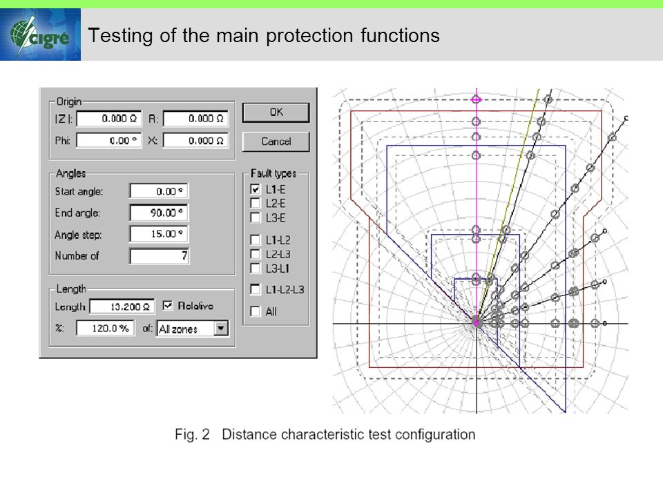 Testing of the main protection functions