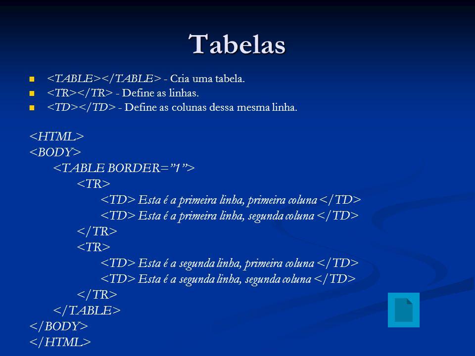 Tabelas <HTML> <BODY> <TABLE BORDER= 1 > <TR>