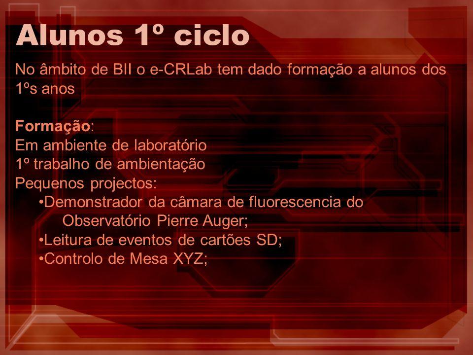 Alunos 1º ciclo No âmbito de BII o e-CRLab tem dado formação a alunos dos 1ºs anos. Formação: Em ambiente de laboratório.