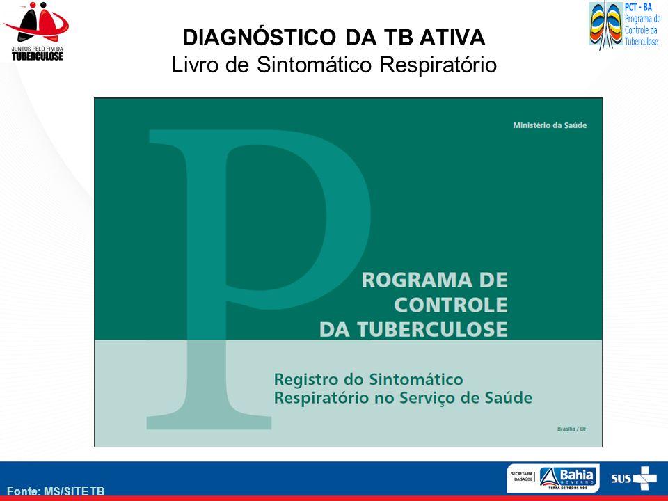 DIAGNÓSTICO DA TB ATIVA Livro de Sintomático Respiratório