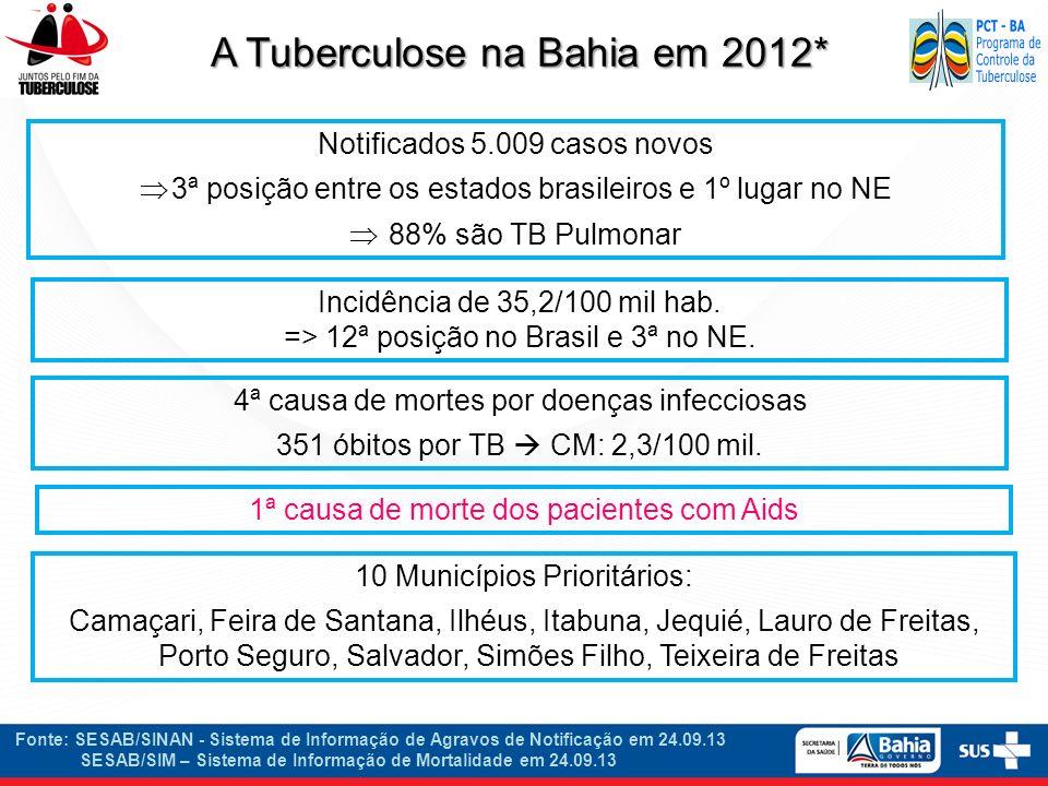 A Tuberculose na Bahia em 2012*
