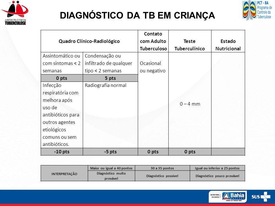 DIAGNÓSTICO DA TB EM CRIANÇA