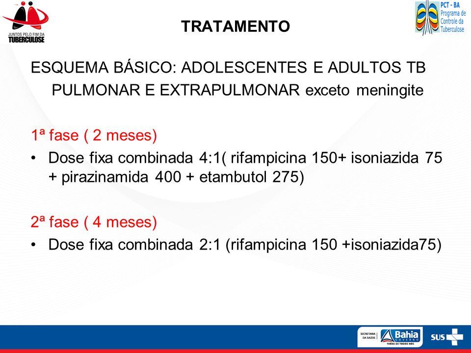PULMONAR E EXTRAPULMONAR exceto meningite