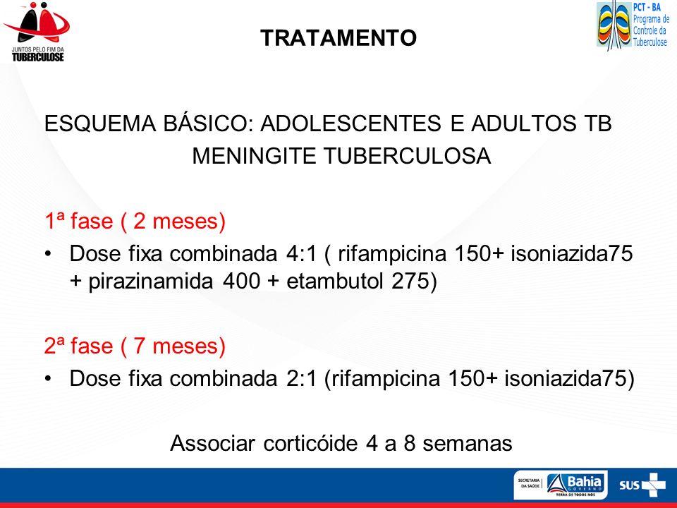 ESQUEMA BÁSICO: ADOLESCENTES E ADULTOS TB MENINGITE TUBERCULOSA