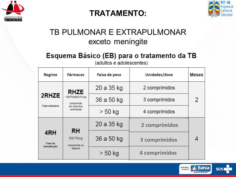 TRATAMENTO: TB PULMONAR E EXTRAPULMONAR exceto meningite