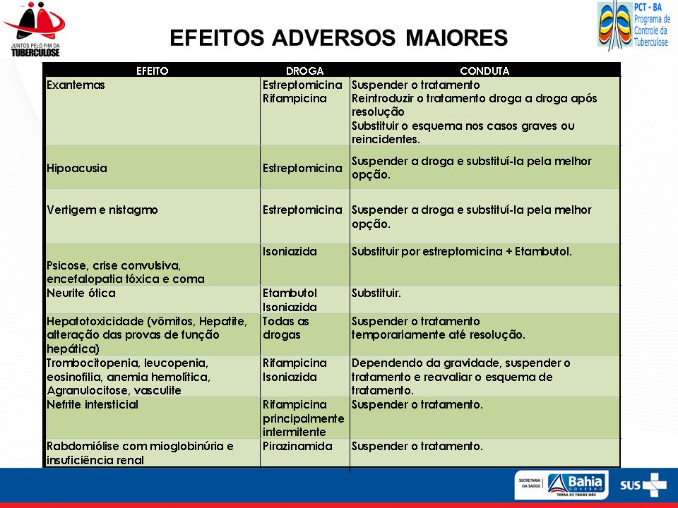 EFEITOS ADVERSOS MAIORES
