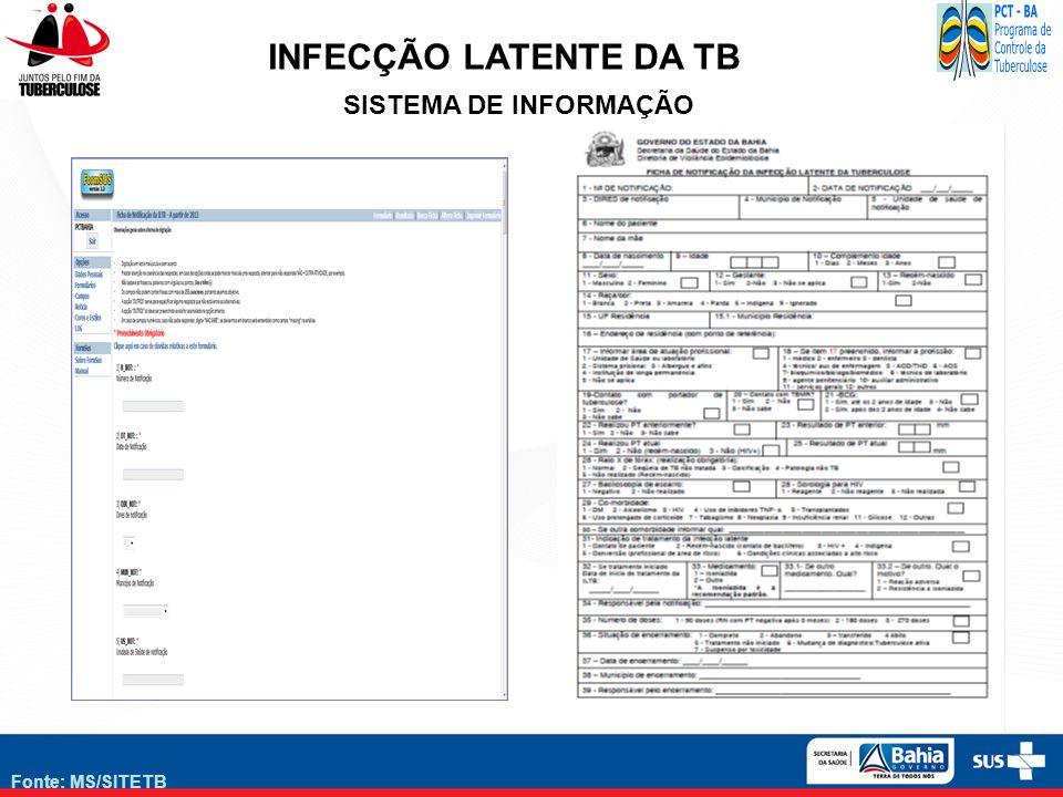 INFECÇÃO LATENTE DA TB SISTEMA DE INFORMAÇÃO Fonte: MS/SITETB