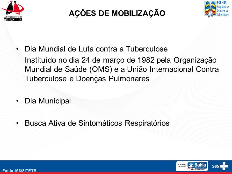 Dia Mundial de Luta contra a Tuberculose