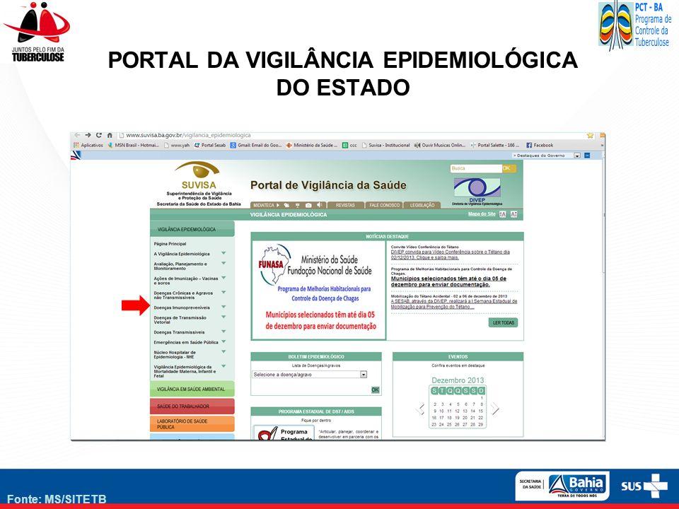 PORTAL DA VIGILÂNCIA EPIDEMIOLÓGICA DO ESTADO