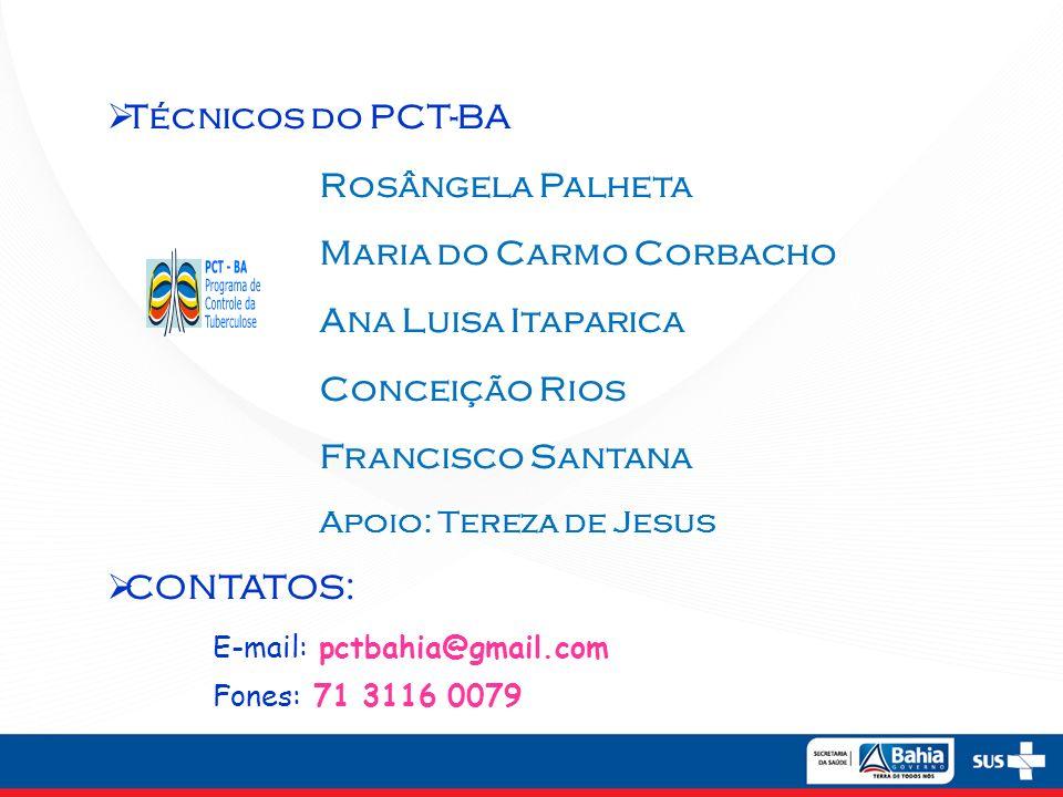 Maria do Carmo Corbacho Ana Luisa Itaparica Conceição Rios