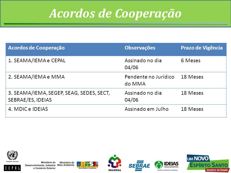 Acordos de Cooperação Acordos de Cooperação Observações