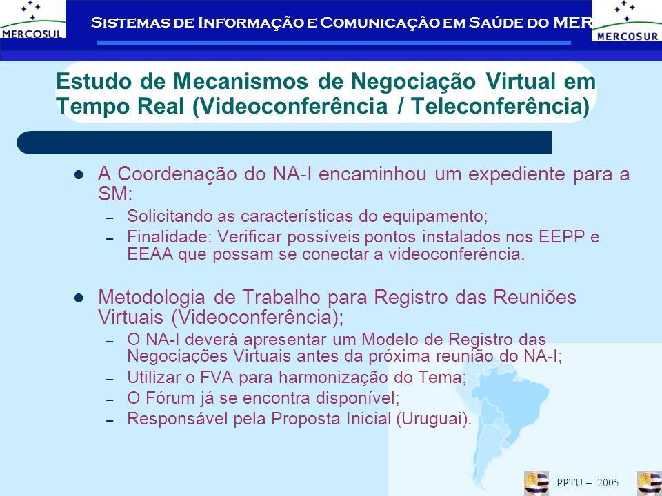 Estudo de Mecanismos de Negociação Virtual em Tempo Real (Videoconferência / Teleconferência)