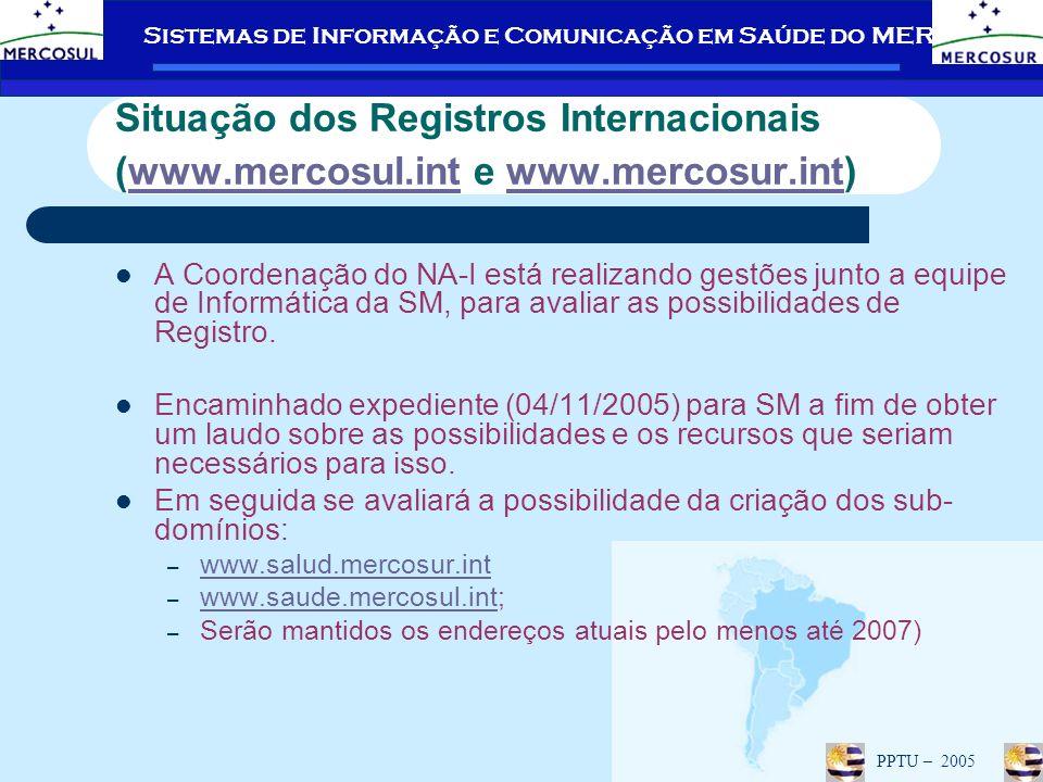 Situação dos Registros Internacionais (www. mercosul. int e www