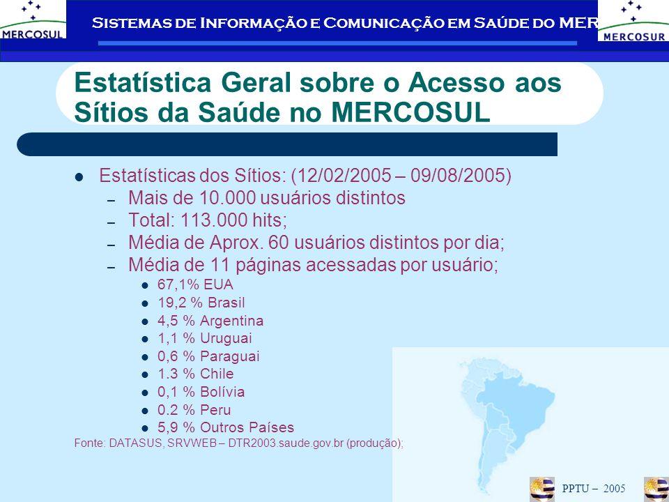 Estatística Geral sobre o Acesso aos Sítios da Saúde no MERCOSUL