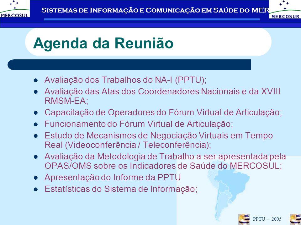 Agenda da Reunião Avaliação dos Trabalhos do NA-I (PPTU);