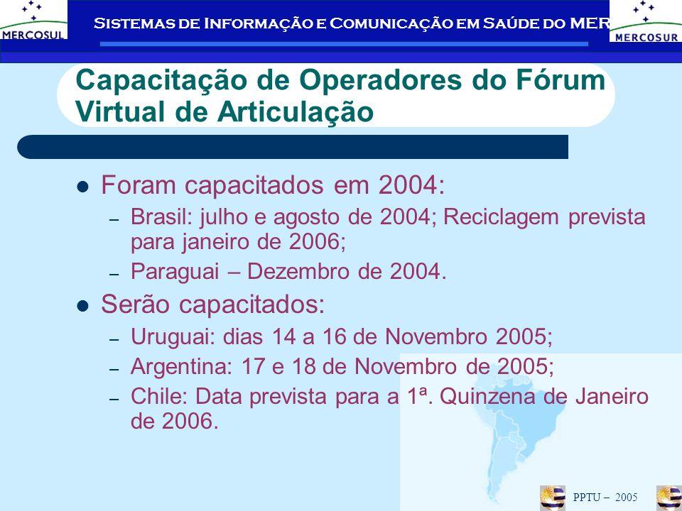 Capacitação de Operadores do Fórum Virtual de Articulação