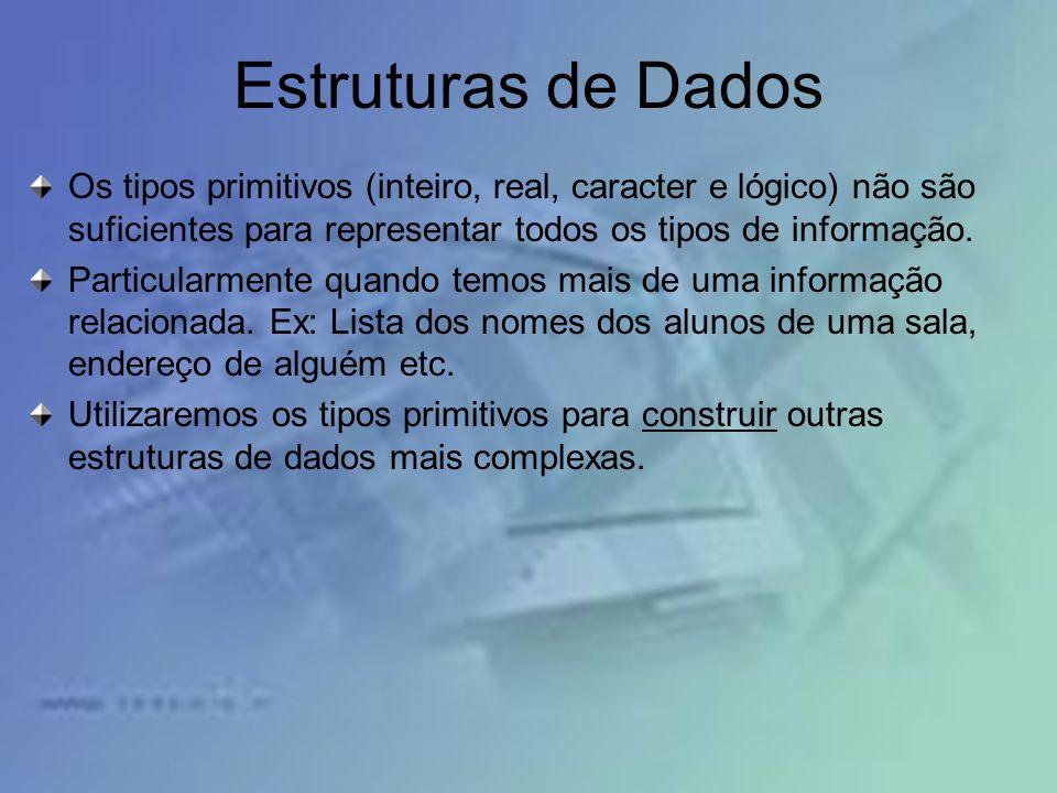Estruturas de Dados Os tipos primitivos (inteiro, real, caracter e lógico) não são suficientes para representar todos os tipos de informação.