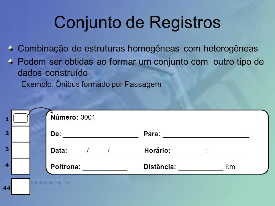 Conjunto de Registros Combinação de estruturas homogêneas com heterogêneas.