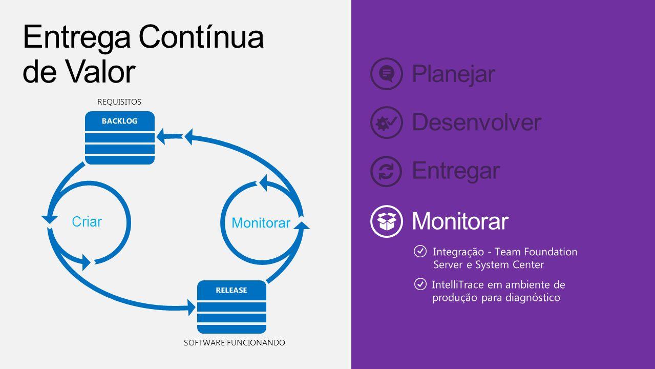 Entrega Contínua de Valor Planejar Desenvolver Entregar Monitorar
