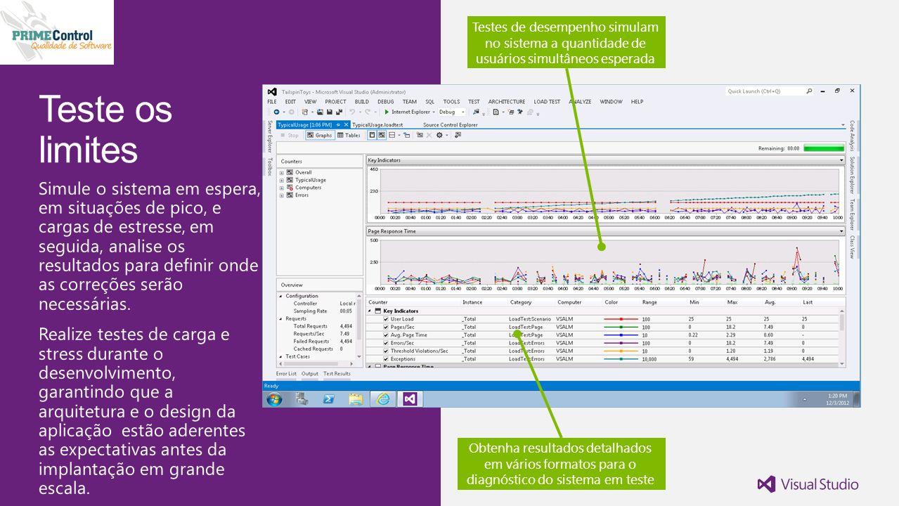 Visual Studio 11 3/30/2017. Testes de desempenho simulam no sistema a quantidade de usuários simultâneos esperada.