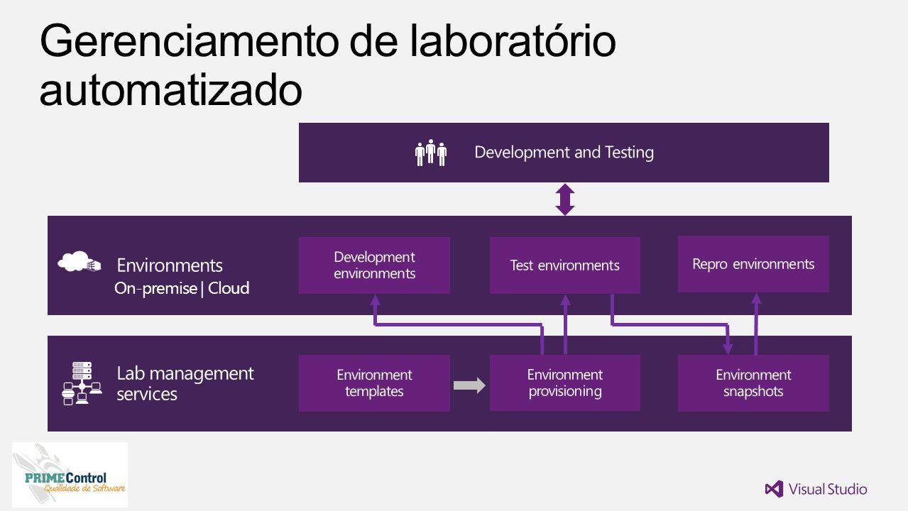 Gerenciamento de laboratório automatizado