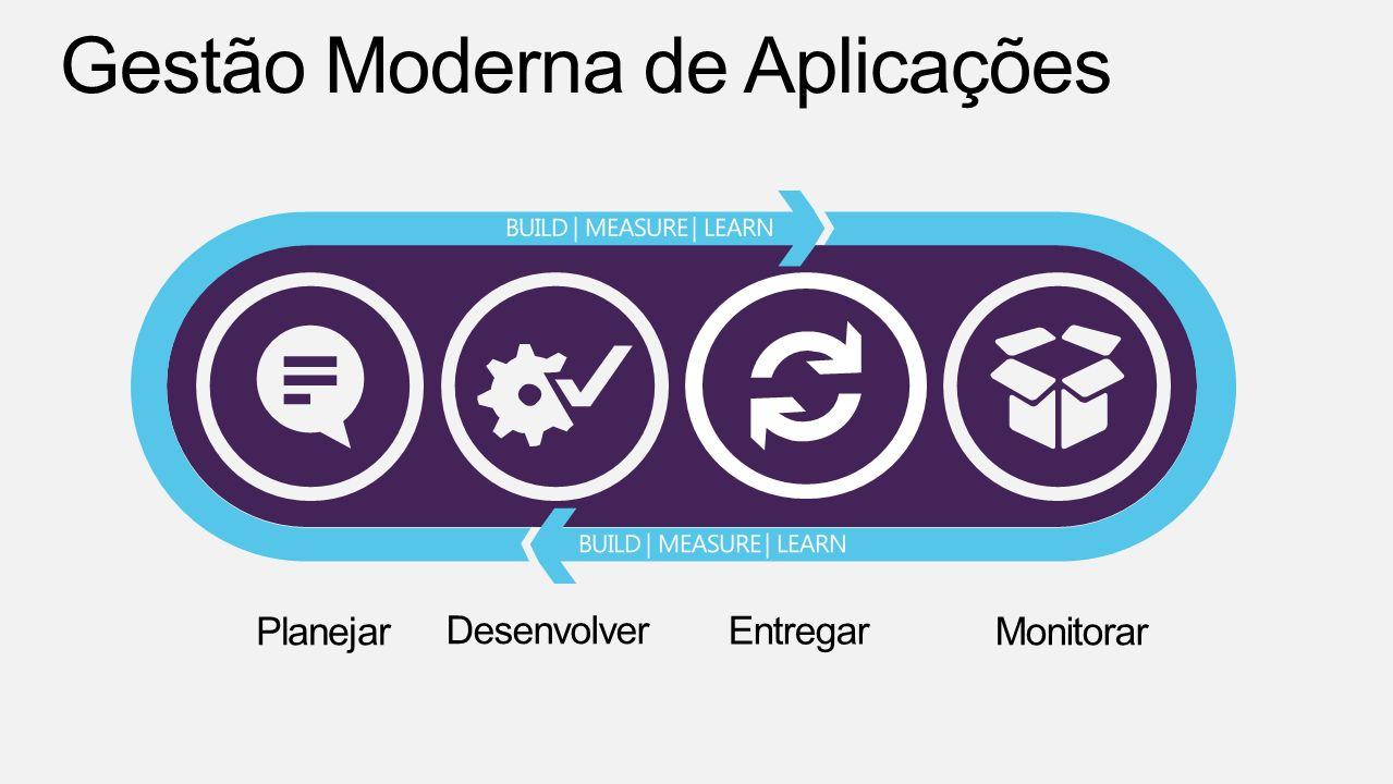 Gestão Moderna de Aplicações