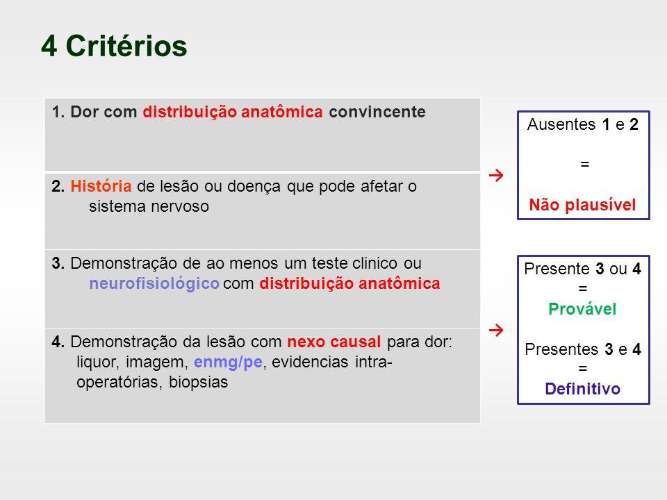 4 Critérios → → 1. Dor com distribuição anatômica convincente