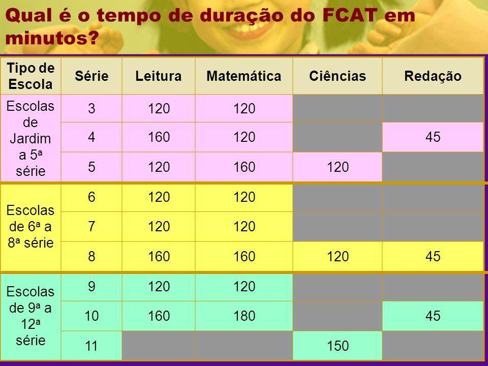 Qual é o tempo de duração do FCAT em minutos