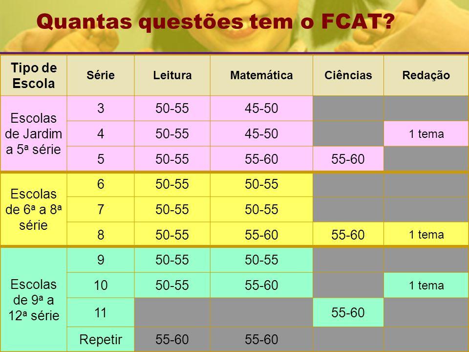 Quantas questões tem o FCAT