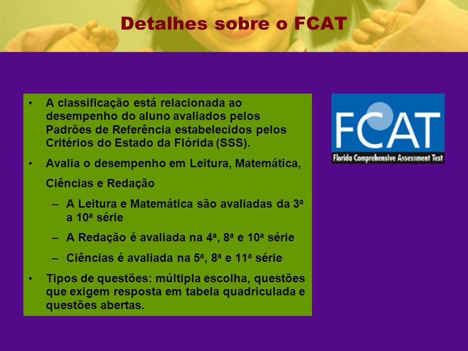 Detalhes sobre o FCAT