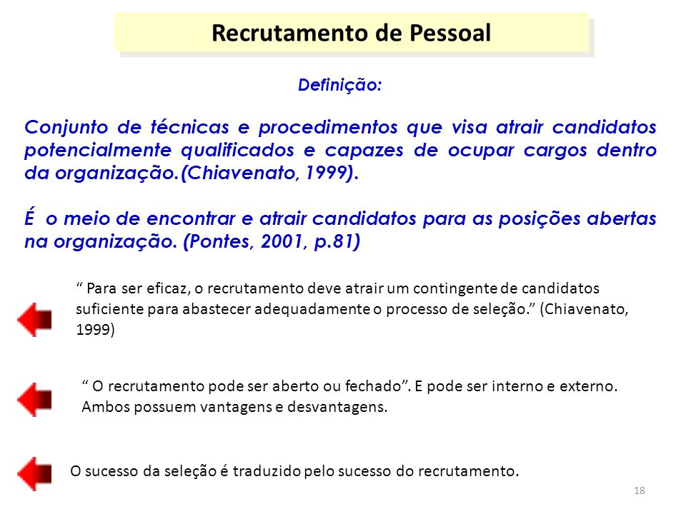 Recrutamento de Pessoal