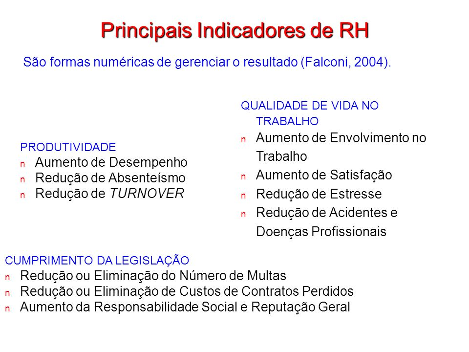 Principais Indicadores de RH