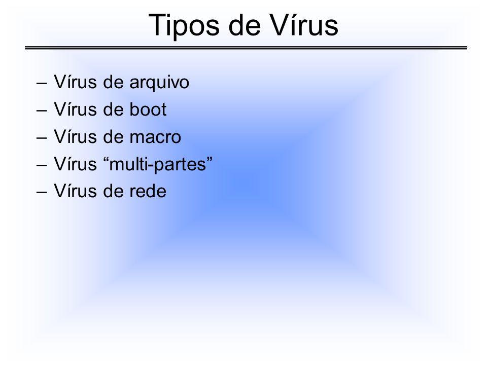 Tipos de Vírus Vírus de arquivo Vírus de boot Vírus de macro