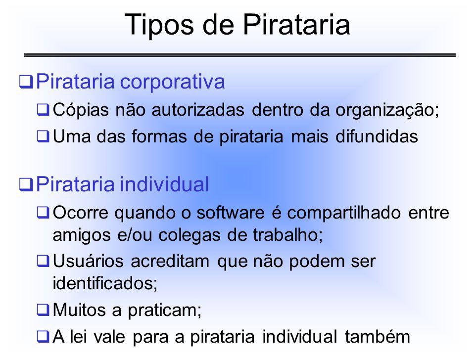 Tipos de Pirataria Pirataria corporativa Pirataria individual