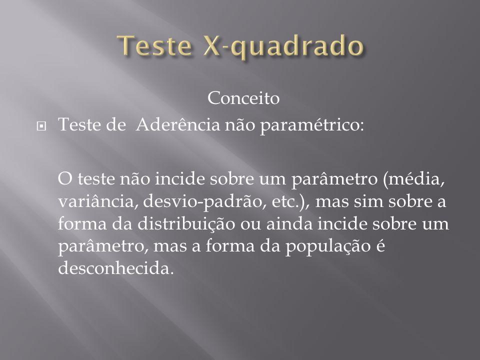 Teste X-quadrado Conceito Teste de Aderência não paramétrico: