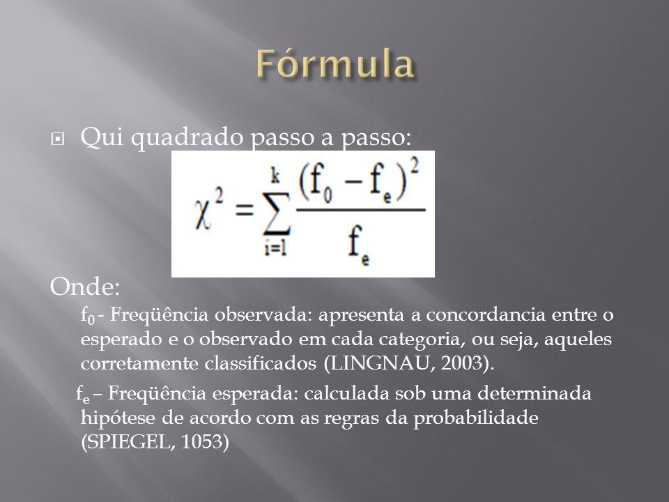 Fórmula Qui quadrado passo a passo: