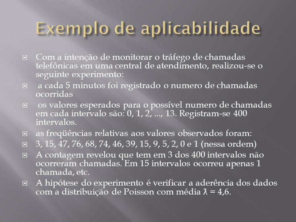 Exemplo de aplicabilidade