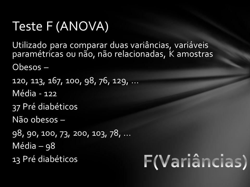 F(Variâncias) Teste F (ANOVA)