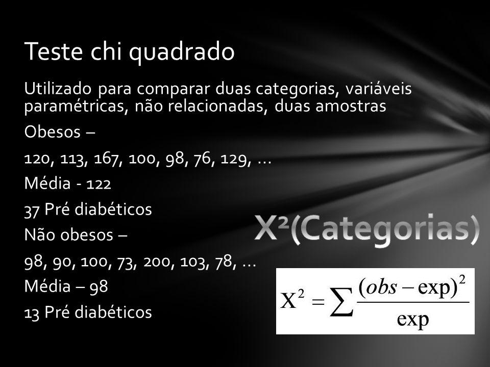 X2(Categorias) Teste chi quadrado