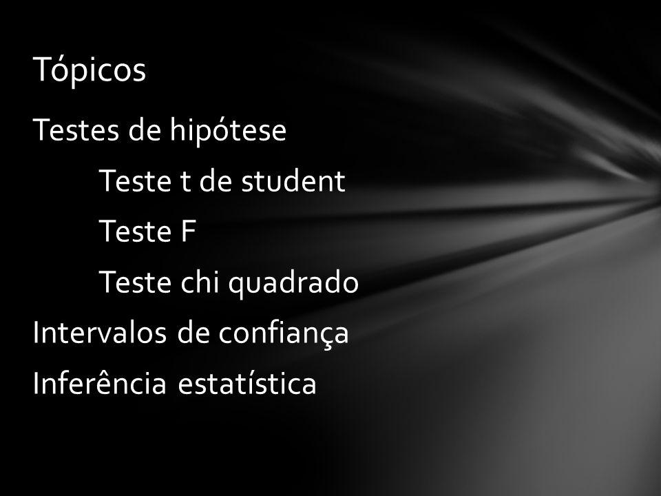 Tópicos Testes de hipótese Teste t de student Teste F Teste chi quadrado Intervalos de confiança Inferência estatística